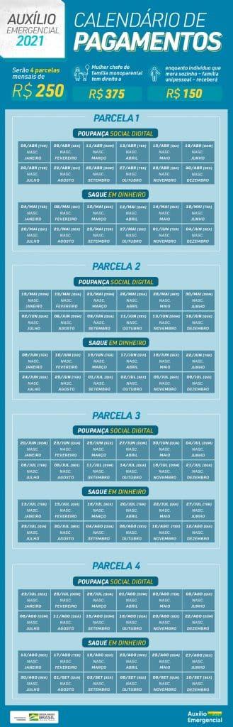 calendário-pagamentos-auxílio-emergencial-2021